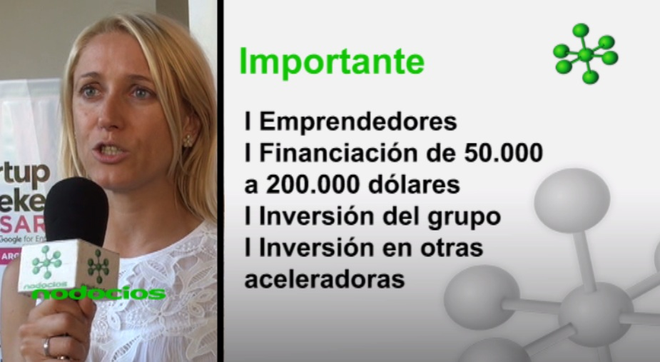 financiamiento de tecnologia