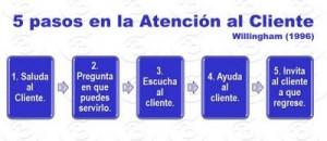 cadena de valor agregado para el cliente