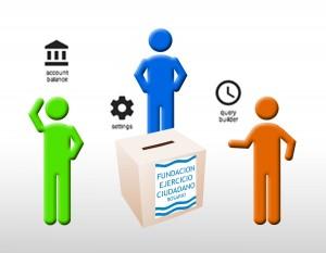 ejercicio ciudadano sociedad activa y responsable